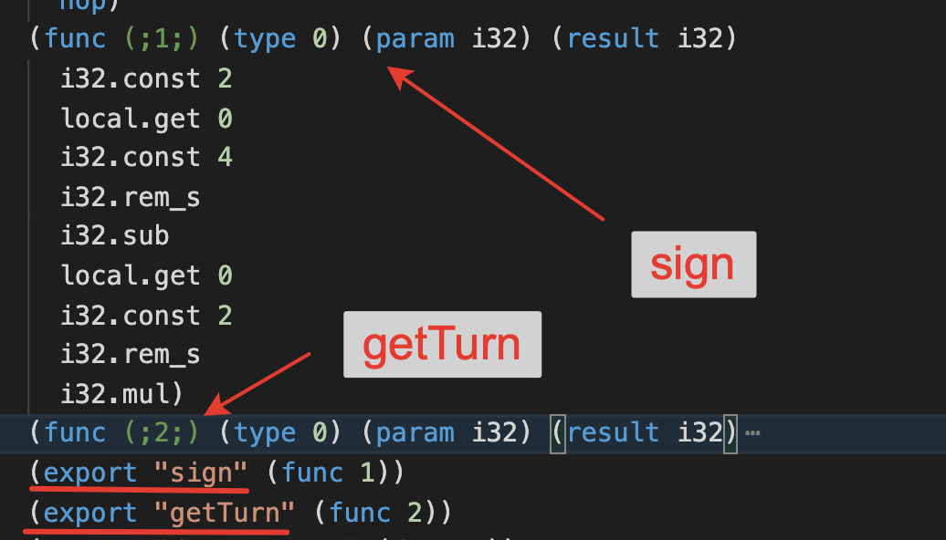 exported sign and getTurn