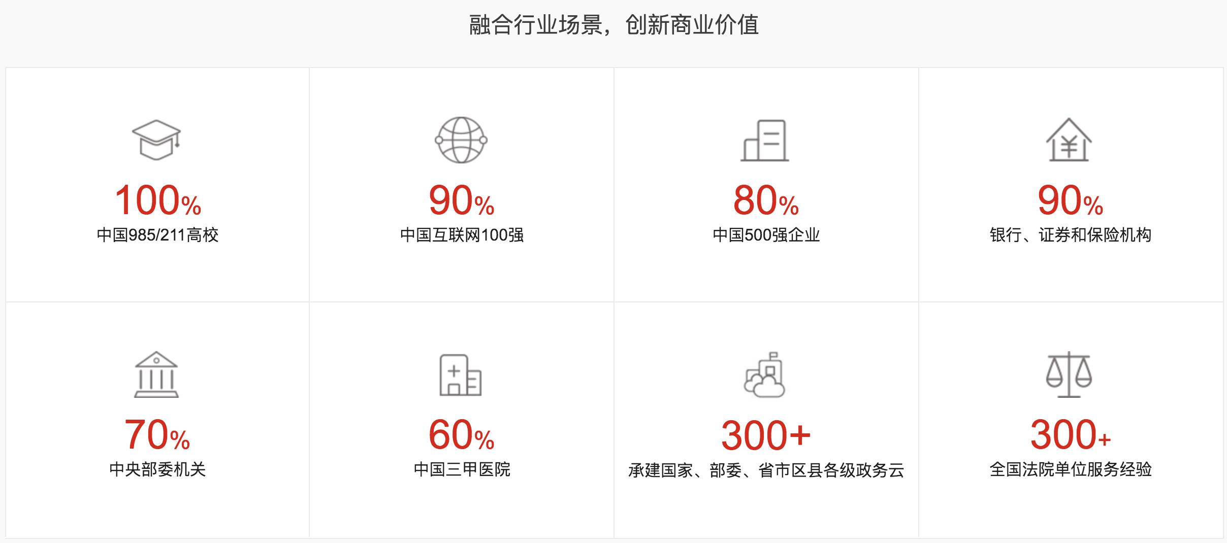 招聘 | 新华三集团诚招网络安全人才